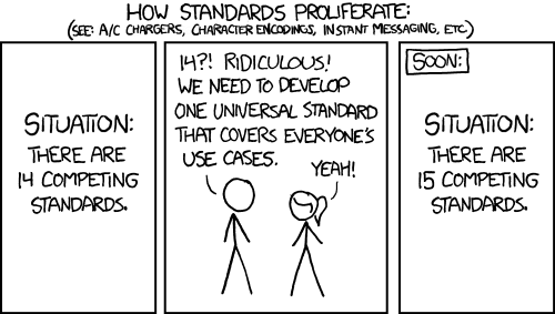 File:standards.png
